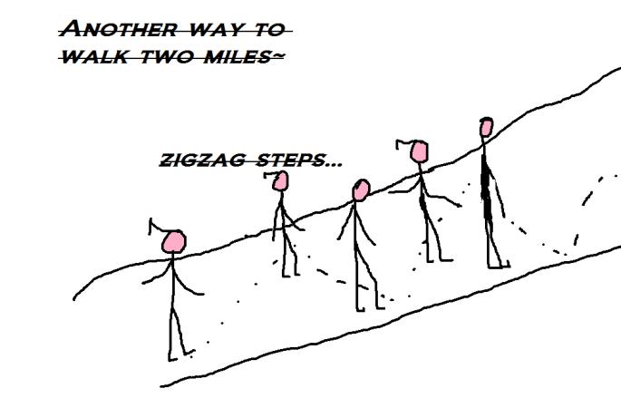 Walking two miles......